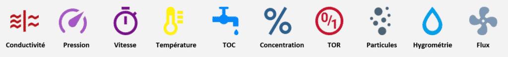 Vers où mène le monitoring environnemental 4.0 ?