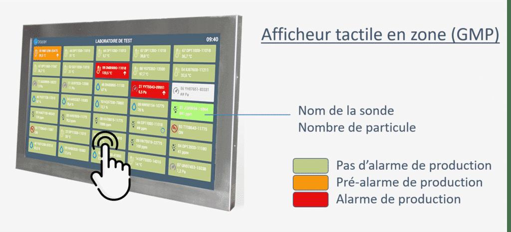 Afficheur_tactile_Cockpit_IVTracer_Monitoring
